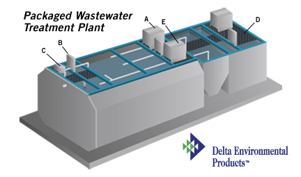 Waste Water Products Watersource